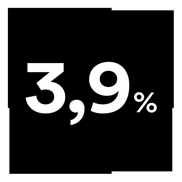 Drei Komma Neun Prozent