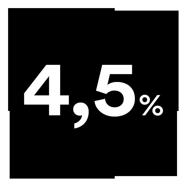 Vier Komma Fünf Prozent