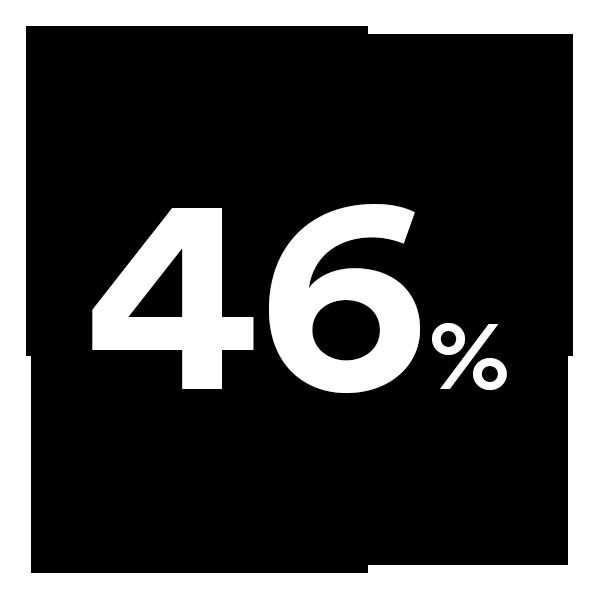 Sechsundvierzig Prozent